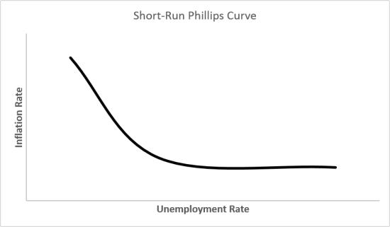 Phillips_Curve