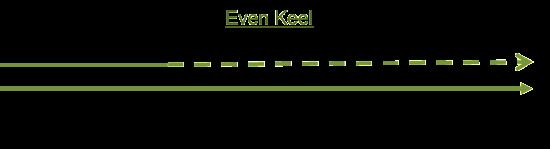 Prospect_Response_Even_Keel_Mode